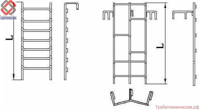 Лестница ТС, Л, НТС; стремянка; скоба СК, ГС; площадка для обслуживания; тренога НТС; РТИ прокладка для люка