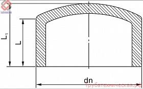 Заглушка литая (спигот) PE100 SDR11, SDR17